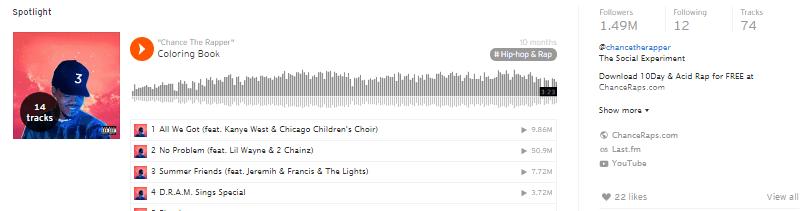 chance rapper soundcloud